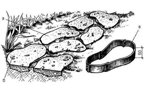 Чертеж формы для садовых дорожек своими руками 58