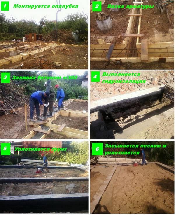 Как правильно сделать фундамент в болотистой местности