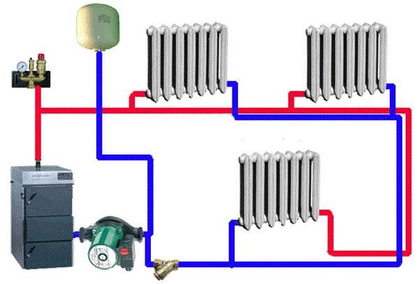 Фото системы отопления с принудительной циркуляцией схема